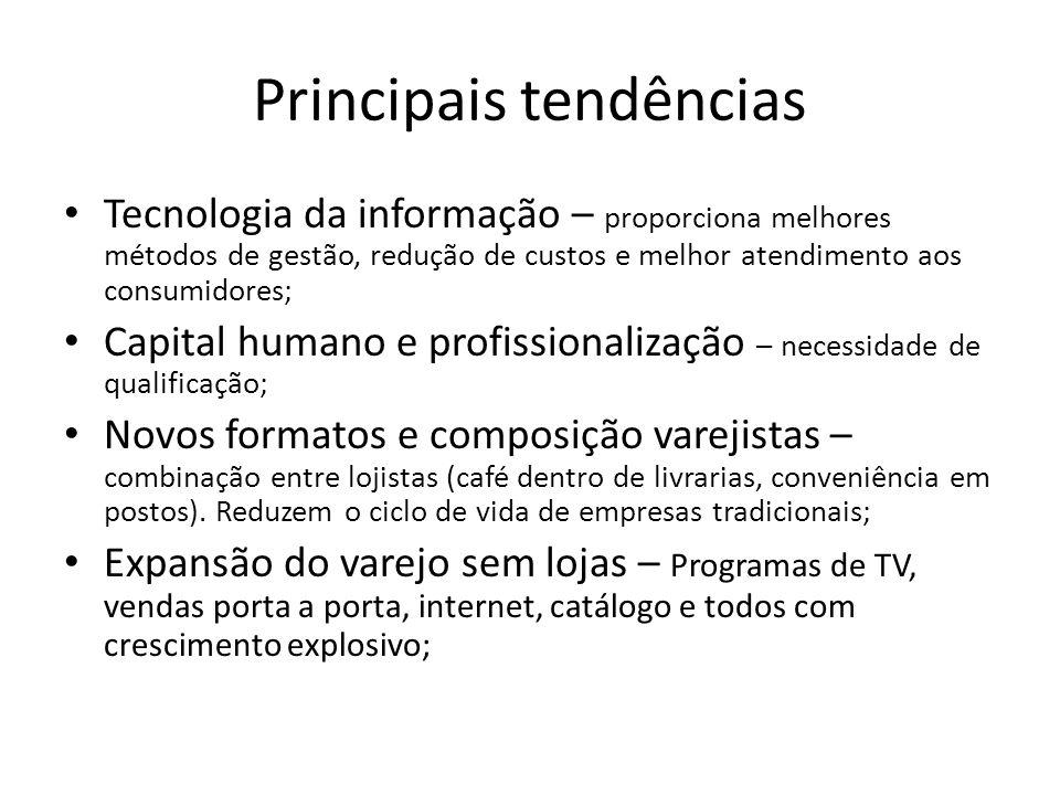 Principais tendências Tecnologia da informação – proporciona melhores métodos de gestão, redução de custos e melhor atendimento aos consumidores; Capi