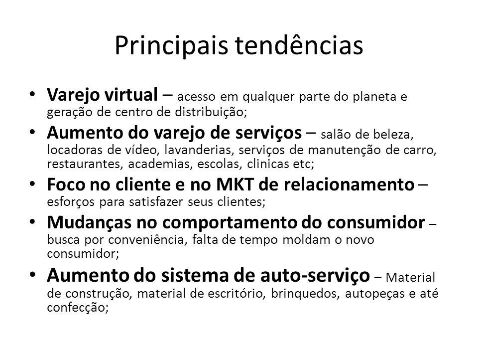 Principais tendências Varejo virtual – acesso em qualquer parte do planeta e geração de centro de distribuição; Aumento do varejo de serviços – salão