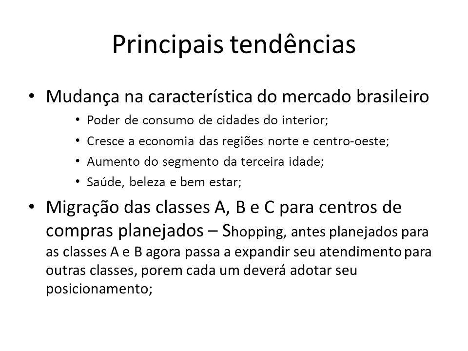 Principais tendências Mudança na característica do mercado brasileiro Poder de consumo de cidades do interior; Cresce a economia das regiões norte e c
