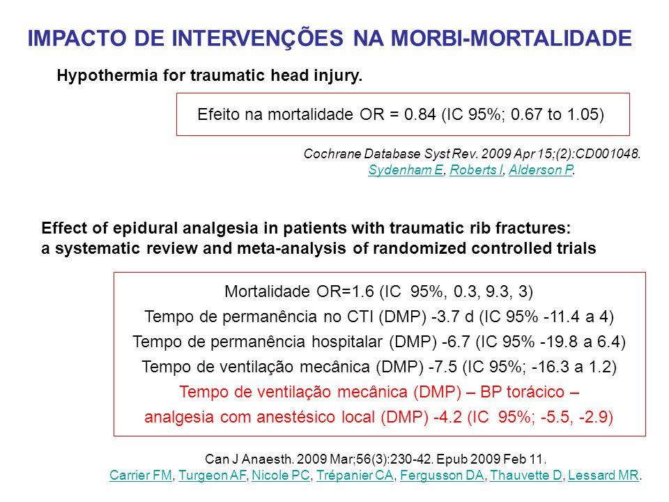 Efeito na mortalidade OR = 0.84 (IC 95%; 0.67 to 1.05) Cochrane Database Syst Rev. 2009 Apr 15;(2):CD001048. Sydenham ESydenham E, Roberts I, Alderson