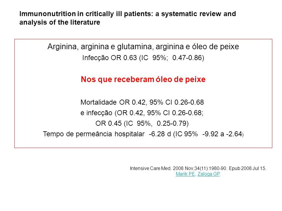 Intensive Care Med. 2008 Nov;34(11):1980-90. Epub 2008 Jul 15. Marik PEMarik PE, Zaloga GP.Zaloga GP Immunonutrition in critically ill patients: a sys