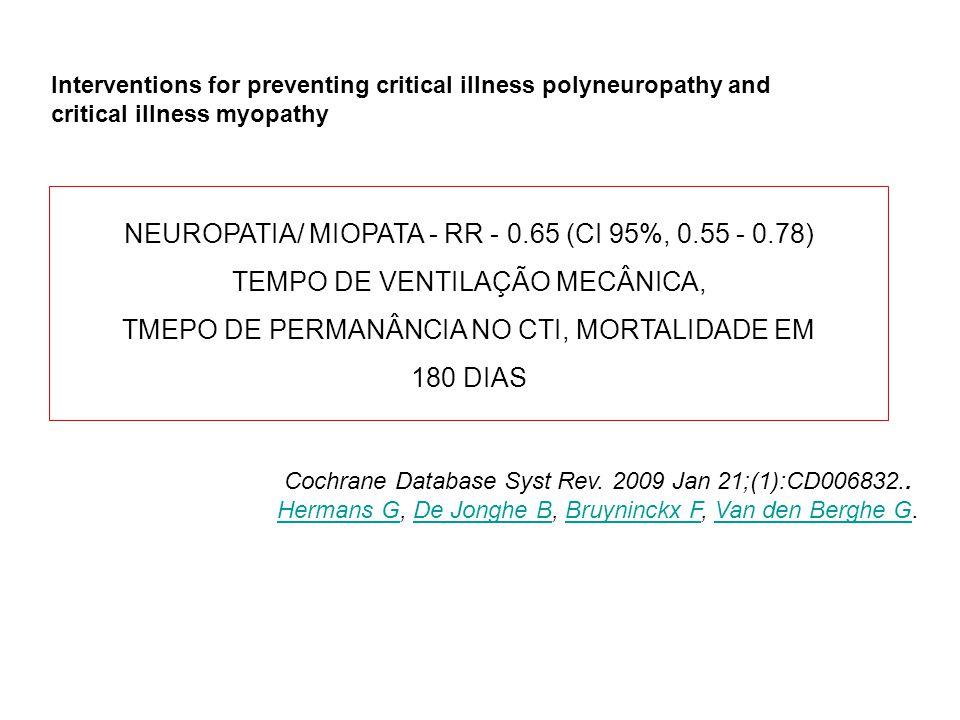 Cochrane Database Syst Rev. 2009 Jan 21;(1):CD006832.. Hermans GHermans G, De Jonghe B, Bruyninckx F, Van den Berghe G.De Jonghe BBruyninckx FVan den