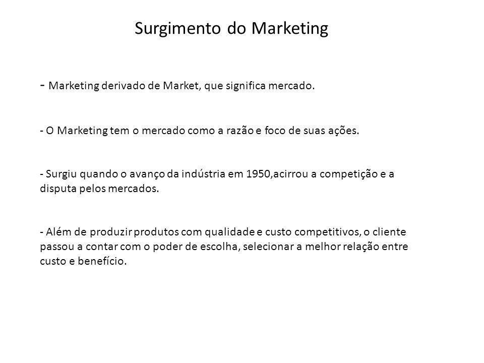 Surgimento do Marketing - Marketing derivado de Market, que significa mercado. - O Marketing tem o mercado como a razão e foco de suas ações. - Surgiu