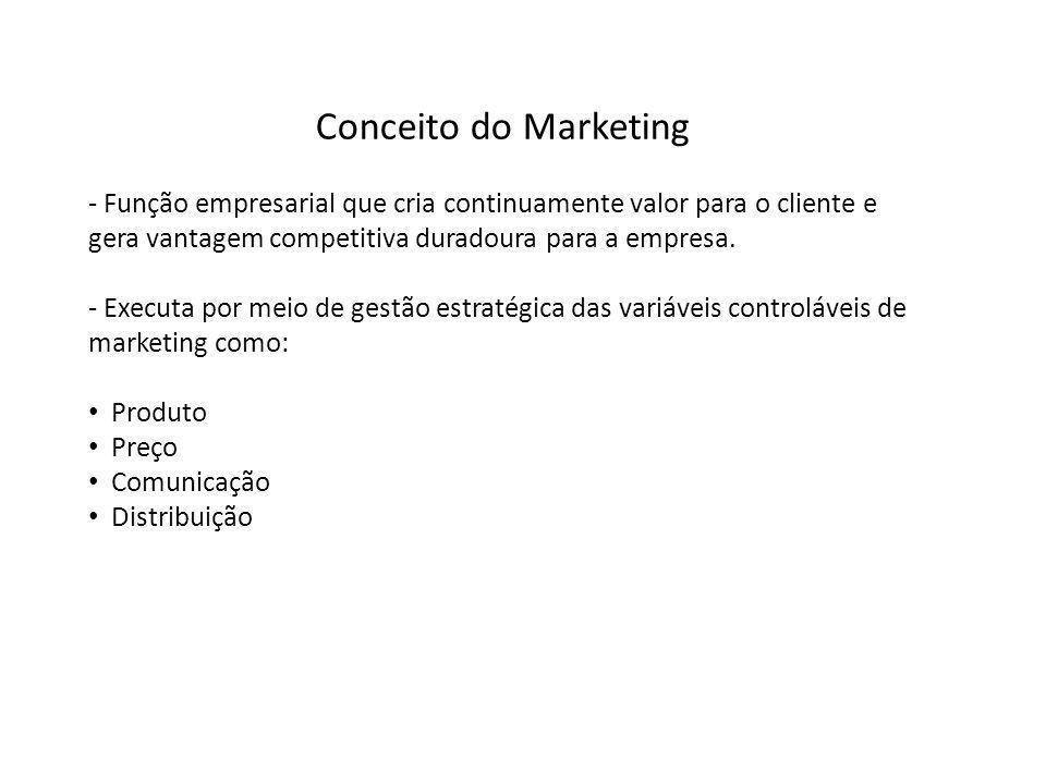 Conceito do Marketing - Função empresarial que cria continuamente valor para o cliente e gera vantagem competitiva duradoura para a empresa. - Executa