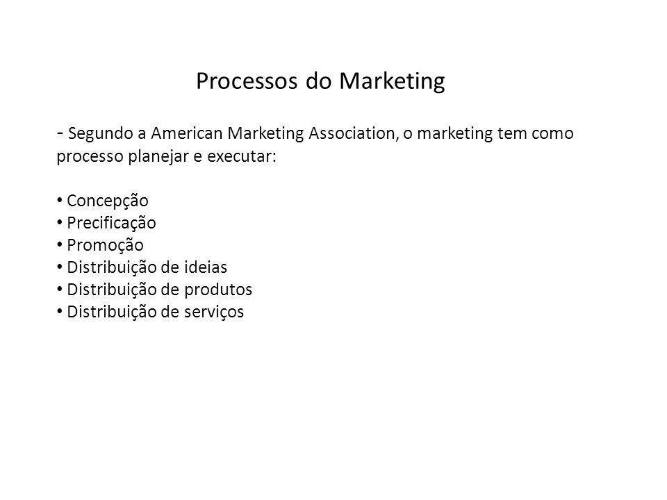 Considerações - O Marketing pode ser considerado a filosofia empresarial que envolve todas as funções da empresa e enfatiza os cinco fatores do mercado : Consumidores Distribuidores Concorrentes Influenciadores Macro ambiente