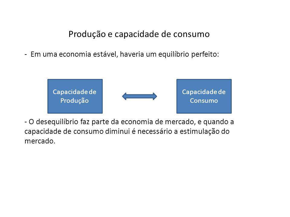 Produção e capacidade de consumo - Em uma economia estável, haveria um equilíbrio perfeito: - O desequilíbrio faz parte da economia de mercado, e quan