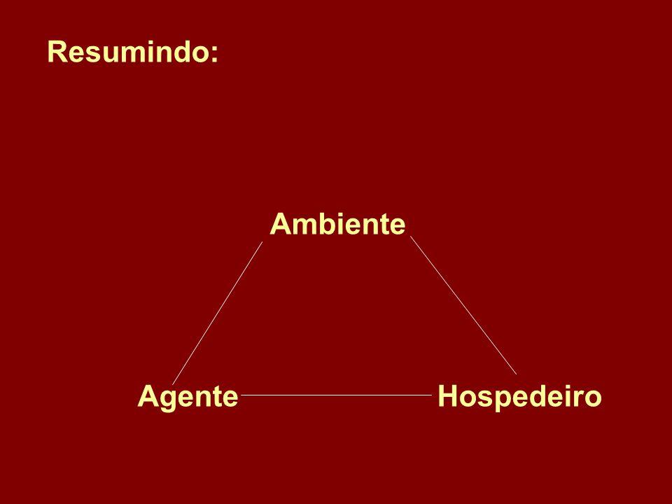 3.Conceito Ecológico das Enfermidades: - Quem apareceu primeiro, o homem ou a enfermidade?????.