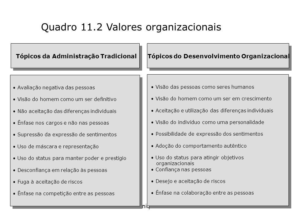Danielle Monique G Corbett14 Quadro 11.2 Valores organizacionais Tópicos da Administração Tradicional Tópicos do Desenvolvimento Organizacional Avalia