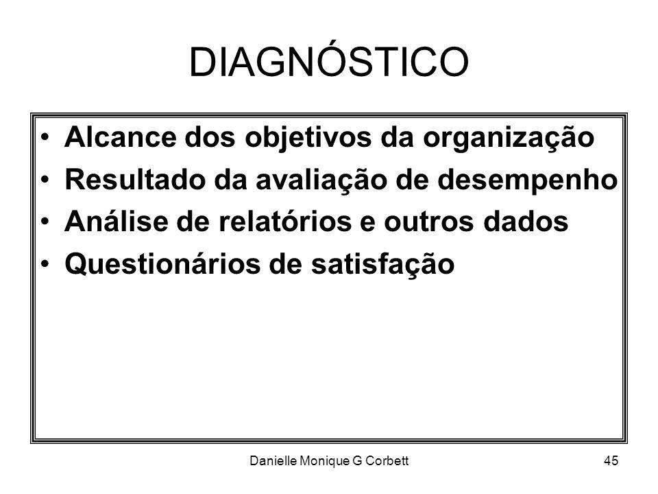 Danielle Monique G Corbett45 DIAGNÓSTICO Alcance dos objetivos da organização Resultado da avaliação de desempenho Análise de relatórios e outros dado