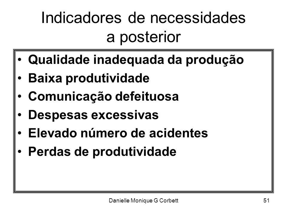 Danielle Monique G Corbett51 Indicadores de necessidades a posterior Qualidade inadequada da produção Baixa produtividade Comunicação defeituosa Despe