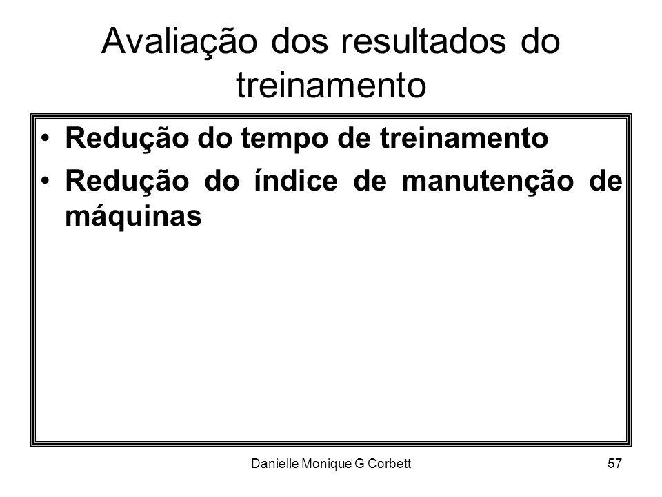 Danielle Monique G Corbett57 Avaliação dos resultados do treinamento Redução do tempo de treinamento Redução do índice de manutenção de máquinas