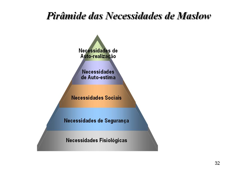 8 A cultura é representa a maneira como a organização visualiza a si própria e seu ambiente.