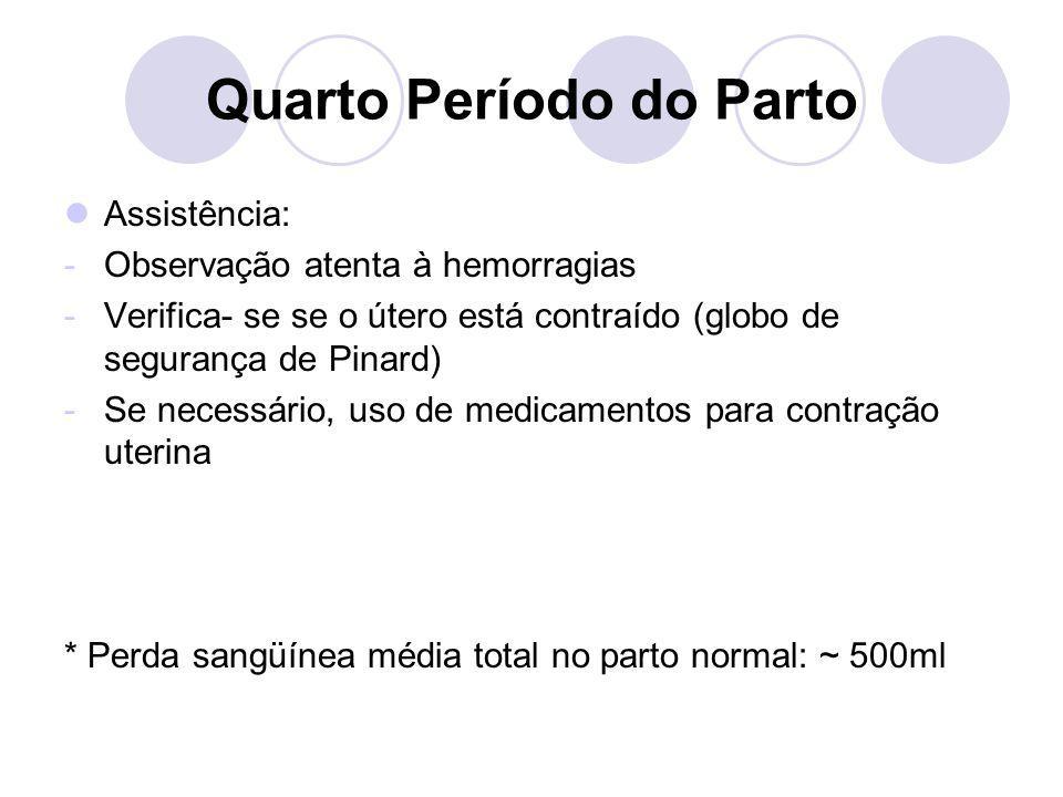 Quarto Período do Parto Assistência: -Observação atenta à hemorragias -Verifica- se se o útero está contraído (globo de segurança de Pinard) -Se neces