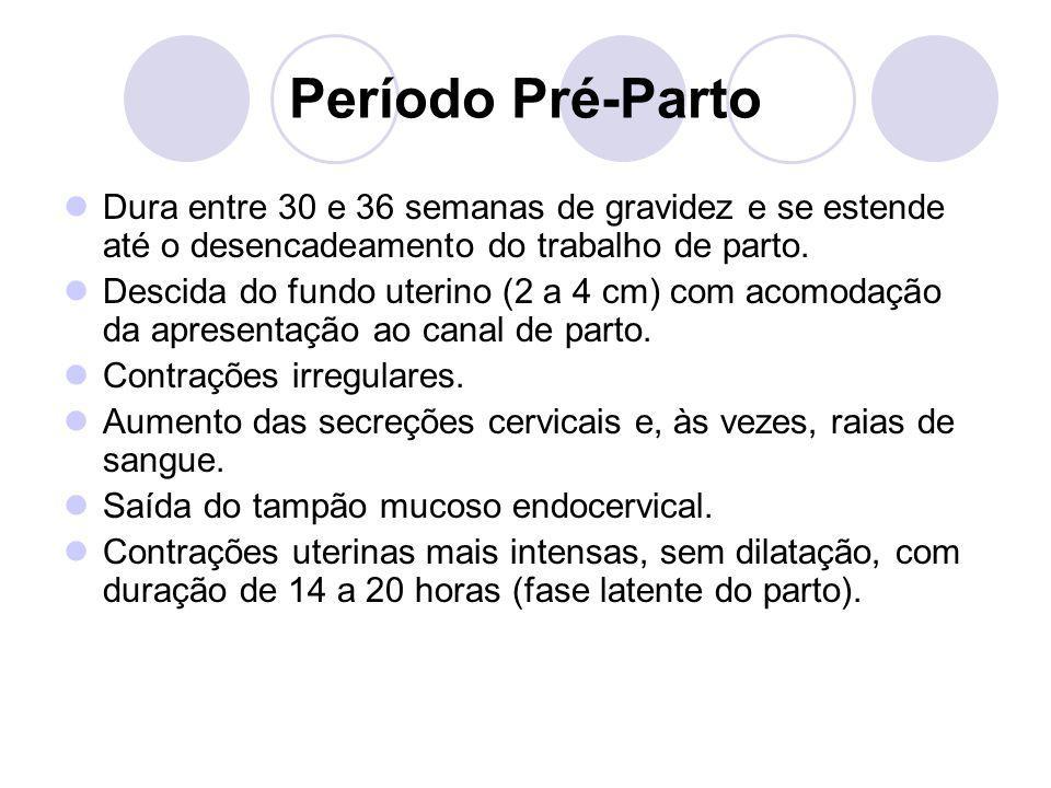 Quarto Período do Parto Assistência: -Observação atenta à hemorragias -Verifica- se se o útero está contraído (globo de segurança de Pinard) -Se necessário, uso de medicamentos para contração uterina * Perda sangüínea média total no parto normal: ~ 500ml