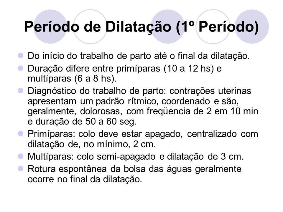 Período de Dilatação (1º Período) Do início do trabalho de parto até o final da dilatação. Duração difere entre primíparas (10 a 12 hs) e multíparas (