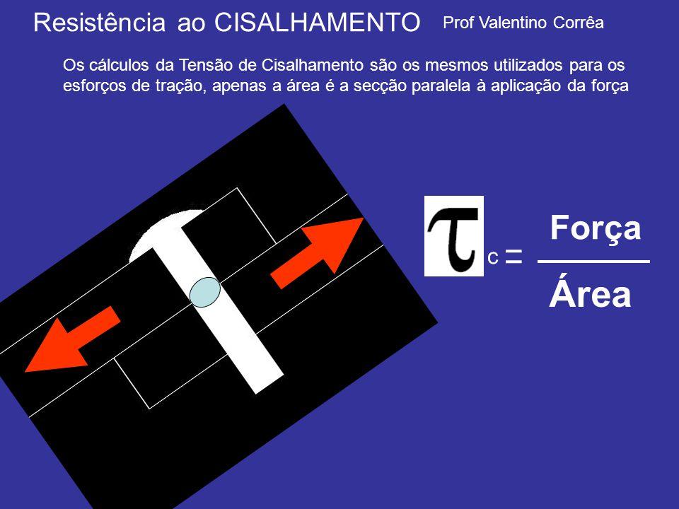 Prof Valentino Corrêa Resistência ao CISALHAMENTO Os cálculos da Tensão de Cisalhamento são os mesmos utilizados para os esforços de tração, apenas a área é a secção paralela à aplicação da força Área Força c