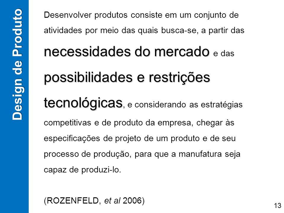 necessidades do mercado possibilidades e restrições tecnológicas Desenvolver produtos consiste em um conjunto de atividades por meio das quais busca-s