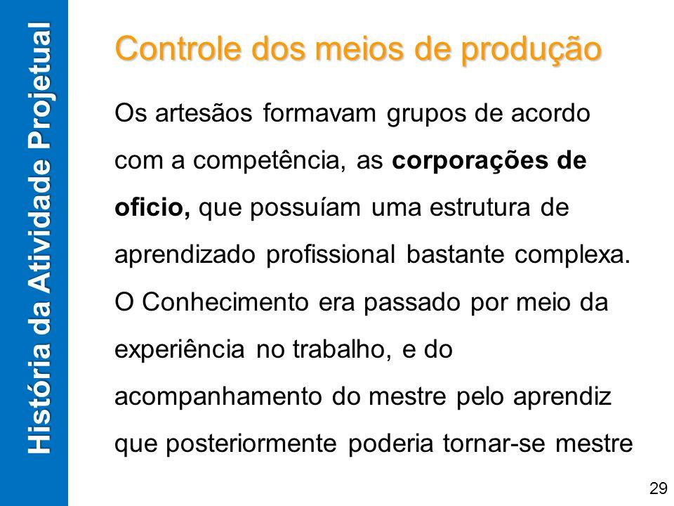 Controle dos meios de produção Os artesãos formavam grupos de acordo com a competência, as corporações de oficio, que possuíam uma estrutura de aprend