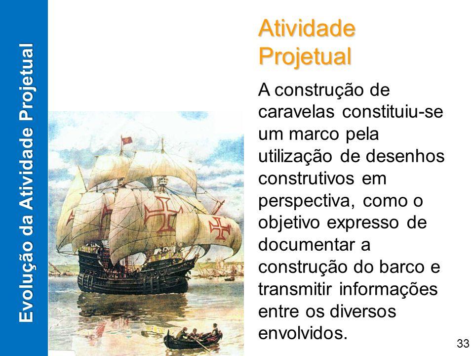 Atividade Projetual A construção de caravelas constituiu-se um marco pela utilização de desenhos construtivos em perspectiva, como o objetivo expresso