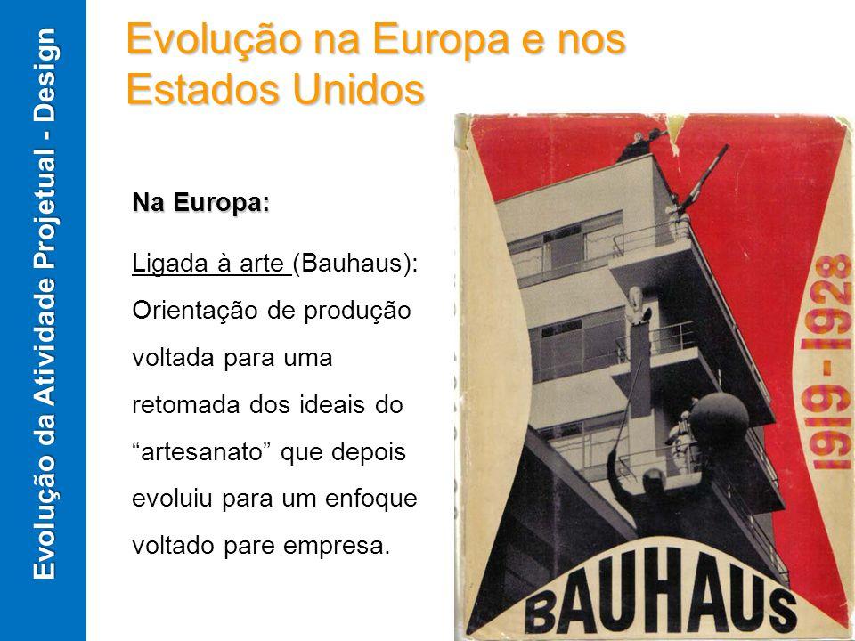 Evolução na Europa e nos Estados Unidos Evolução da Atividade Projetual - Design 36 Na Europa: Ligada à arte (Bauhaus): Orientação de produção voltada