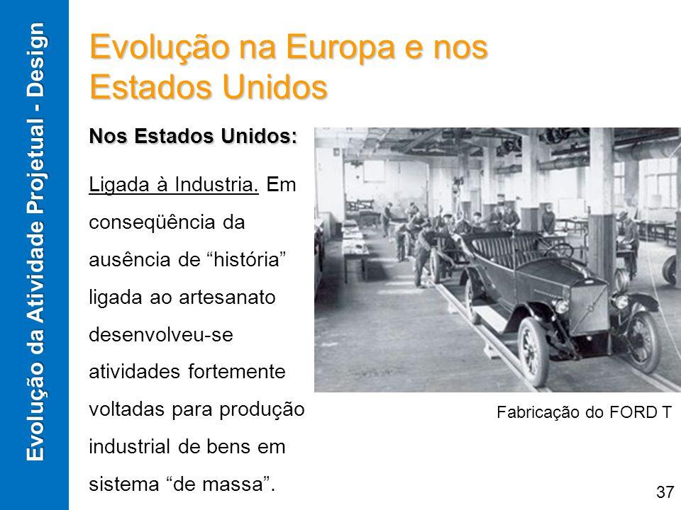 Evolução na Europa e nos Estados Unidos Nos Estados Unidos: Ligada à Industria. Em conseqüência da ausência de história ligada ao artesanato desenvolv