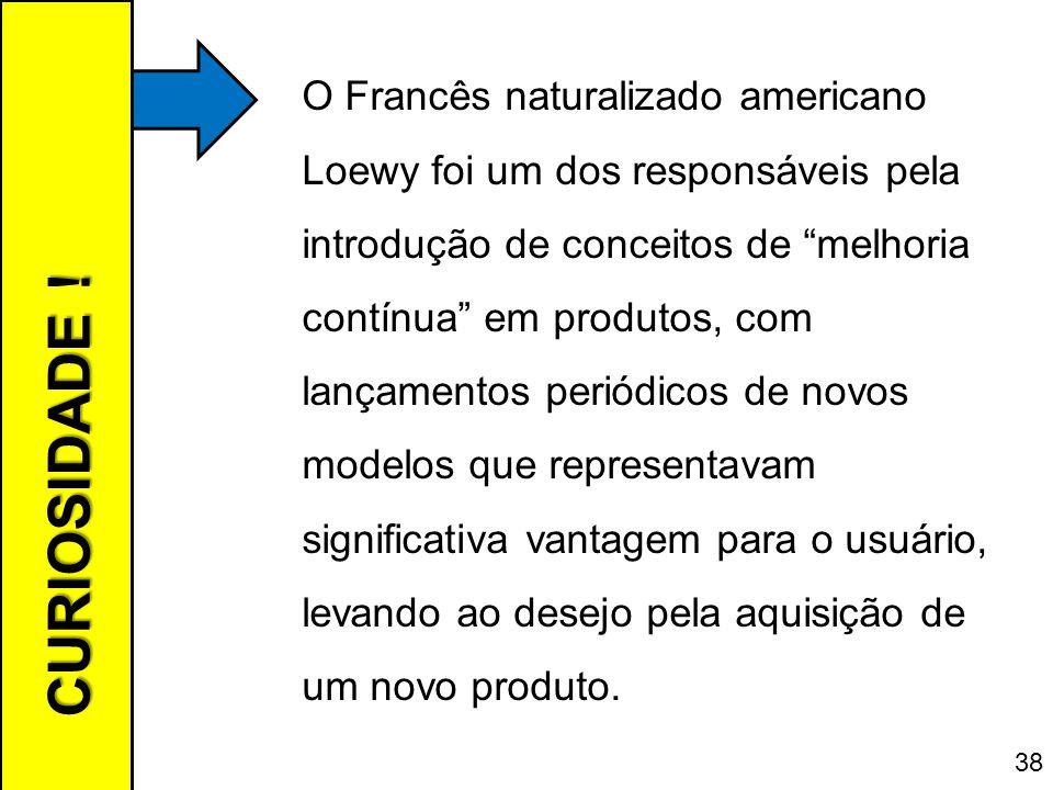 CURIOSIDADE ! O Francês naturalizado americano Loewy foi um dos responsáveis pela introdução de conceitos de melhoria contínua em produtos, com lançam