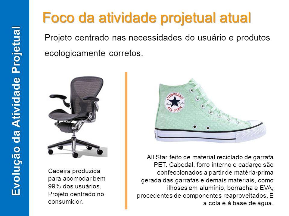 Evolução da Atividade Projetual Foco da atividade projetual atual Projeto centrado nas necessidades do usuário e produtos ecologicamente corretos. All
