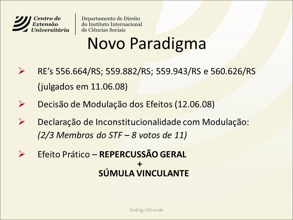 Novo Paradigma REs 556.664/RS; 559.882/RS; 559.943/RS e 560.626/RS (julgados em 11.06.08) Decisão de Modulação dos Efeitos (12.06.08) Declaração de Inconstitucionalidade com Modulação: (2/3 Membros do STF – 8 votos de 11) Efeito Prático – REPERCUSSÃO GERAL + SÚMULA VINCULANTE Rodrigo Miranda