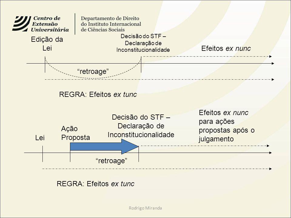 Rodrigo Miranda Decisão do STF – Declaração de Inconstitucionalidade Edição da Lei Efeitos ex nunc REGRA: Efeitos ex tunc retroage Decisão do STF – De
