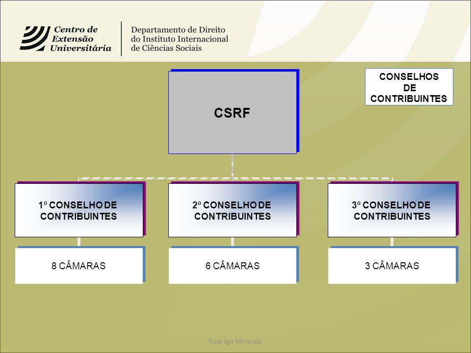 CONSELHOS DE CONTRIBUINTES Rodrigo Miranda
