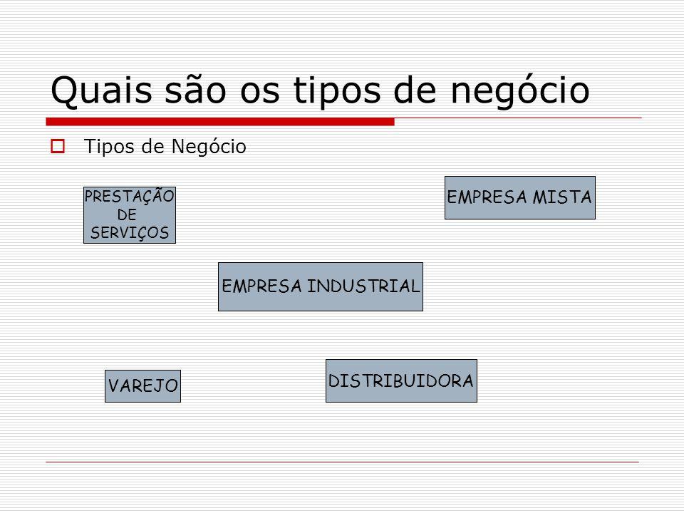 Quais são os tipos de negócio Tipos de Negócio PRESTAÇÃO DE SERVIÇOS EMPRESA MISTA EMPRESA INDUSTRIAL VAREJO DISTRIBUIDORA PRESTAÇÃO DE SERVIÇOS EMPRESA MISTA EMPRESA INDUSTRIAL PRESTAÇÃO DE SERVIÇOS EMPRESA MISTA DISTRIBUIDORA EMPRESA INDUSTRIAL PRESTAÇÃO DE SERVIÇOS EMPRESA MISTA VAREJO DISTRIBUIDORA EMPRESA INDUSTRIAL PRESTAÇÃO DE SERVIÇOS EMPRESA MISTA