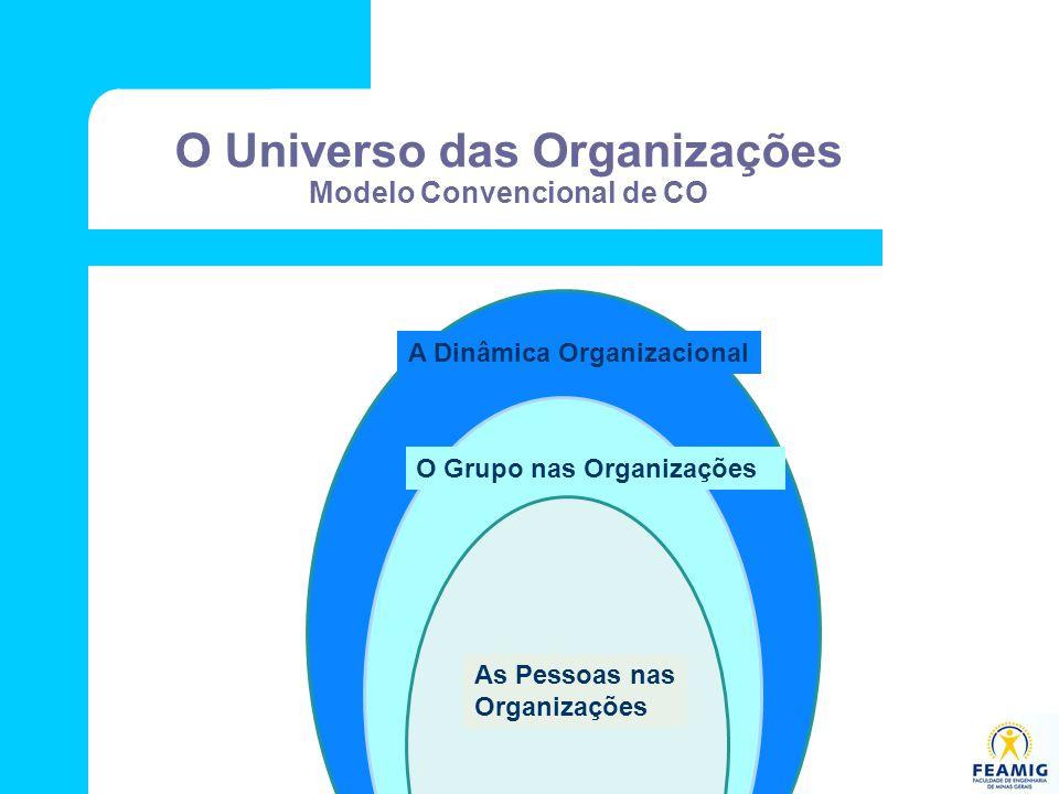 O Universo das Organizações Modelo Convencional de CO A Dinâmica Organizacional O Grupo nas Organizações As Pessoas nas Organizações