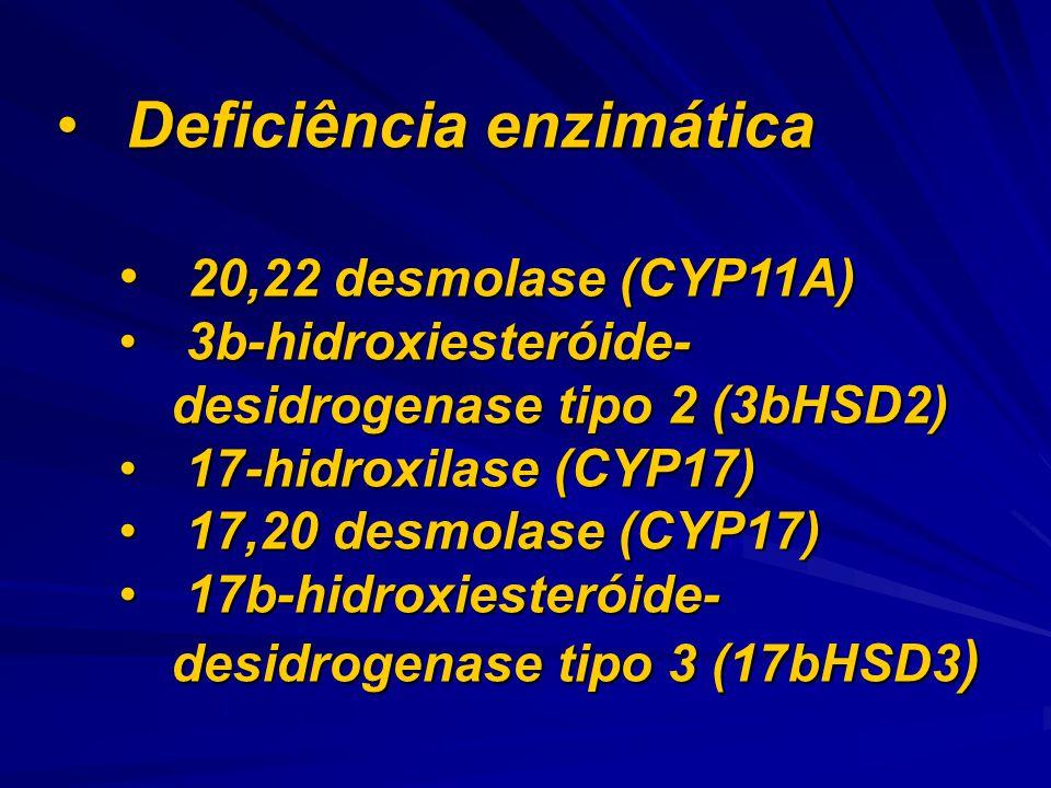 Deficiência enzimática Deficiência enzimática 20,22 desmolase (CYP11A) 20,22 desmolase (CYP11A) 3b-hidroxiesteróide- desidrogenase tipo 2 (3bHSD2) 3b-