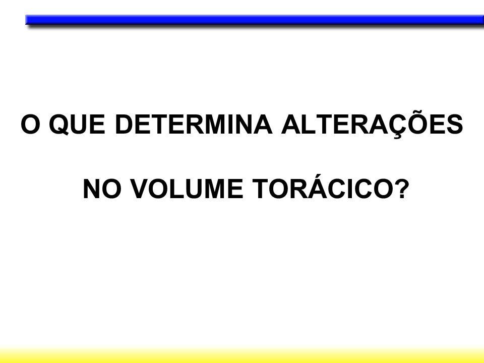 Fatores que afetam a afinidade de hemoglobina pelo oxigênio Acidez PCO 2 Temperatura