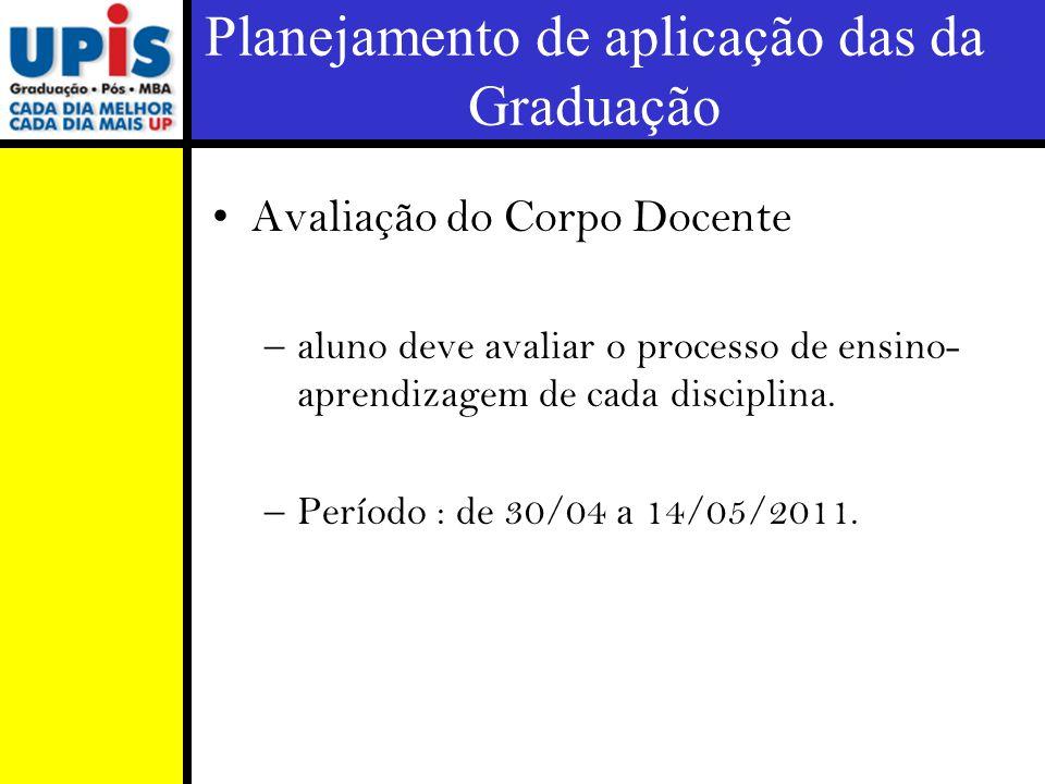 Planejamento de aplicação das da Graduação Avaliação do Corpo Docente –aluno deve avaliar o processo de ensino- aprendizagem de cada disciplina. –Perí