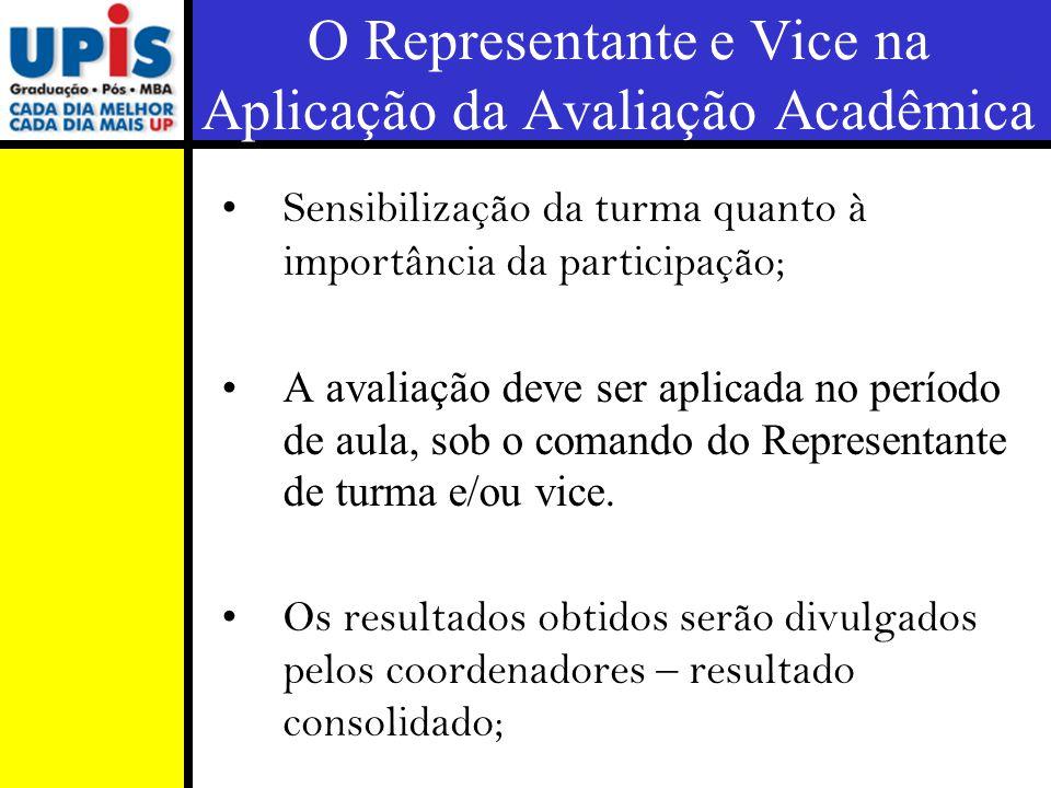 O Representante e Vice na Aplicação da Avaliação Acadêmica Sensibilização da turma quanto à importância da participação; A avaliação deve ser aplicada no período de aula, sob o comando do Representante de turma e/ou vice.