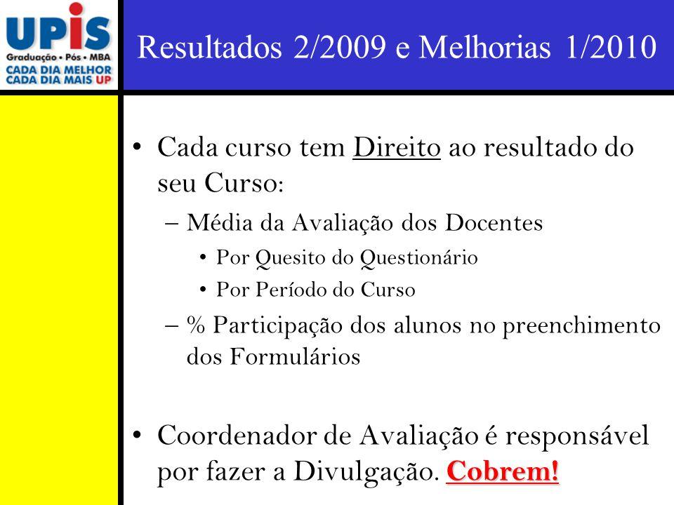 Cada curso tem Direito ao resultado do seu Curso: –Média da Avaliação dos Docentes Por Quesito do Questionário Por Período do Curso –% Participação do