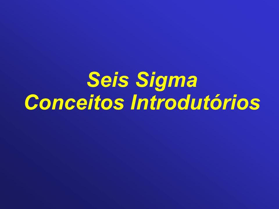 Seis Sigma Conceitos Introdutórios
