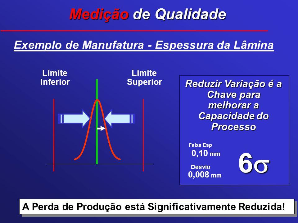 Desvio Faixa Esp A Perda de Produção está Significativamente Reduzida! 6 0,10 mm 0,008 mm Exemplo de Manufatura - Espessura da Lâmina Limite Superior