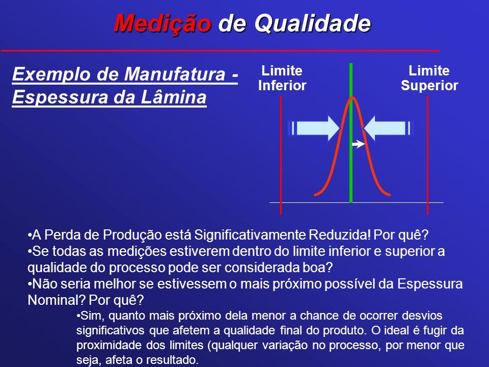A Perda de Produção está Significativamente Reduzida! Por quê? Se todas as medições estiverem dentro do limite inferior e superior a qualidade do proc