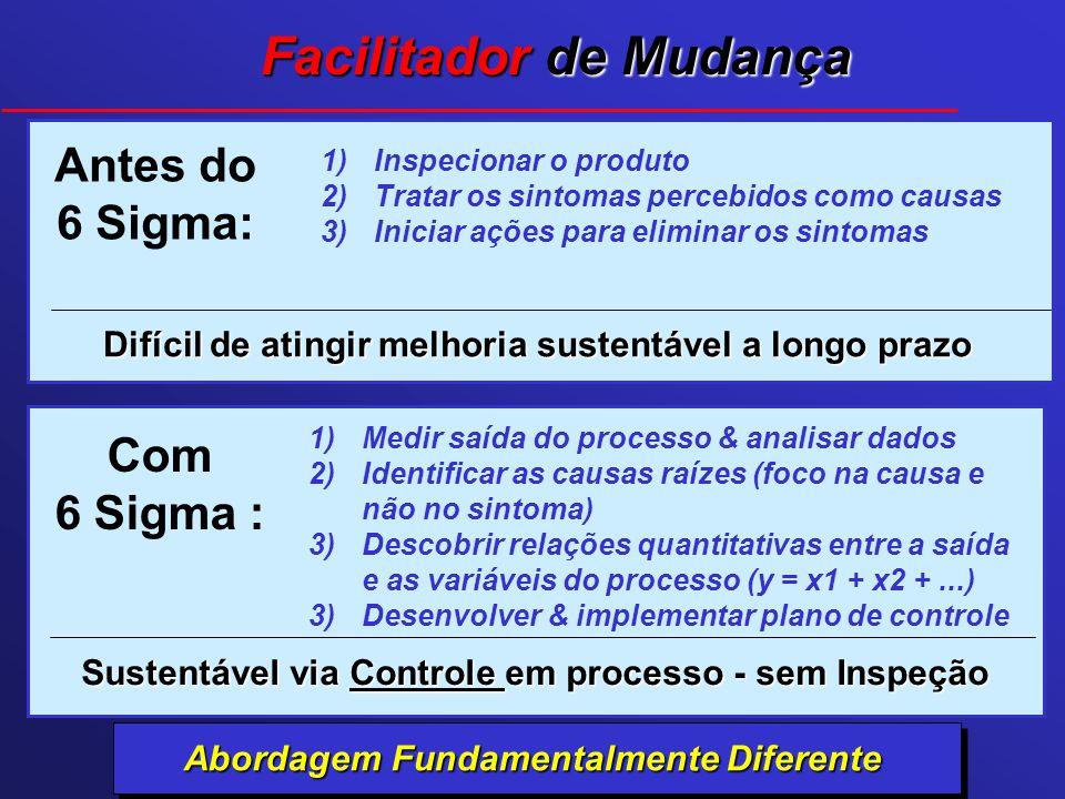 Abordagem Fundamentalmente Diferente Facilitador de Mudança Antes do 6 Sigma: 1)Inspecionar o produto 2)Tratar os sintomas percebidos como causas 3)In