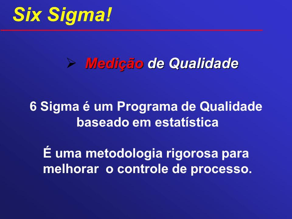 Medição de Qualidade 6 Sigma é um Programa de Qualidade baseado em estatística É uma metodologia rigorosa para melhorar o controle de processo. Six Si