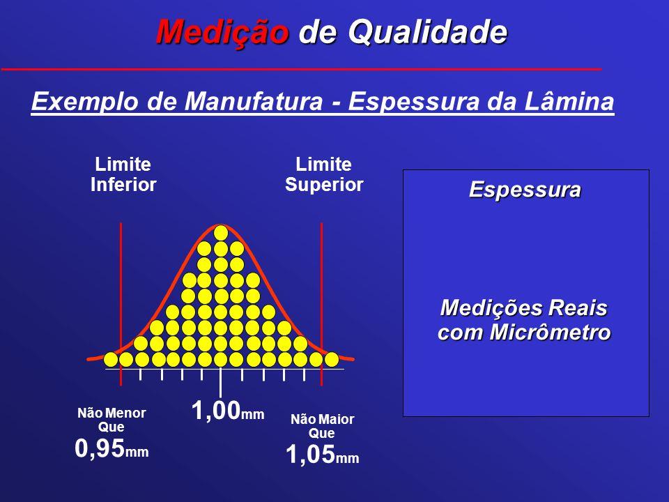 Espessura Não Menor Que 0,95 mm Não Maior Que 1,05 mm Medições Reais com Micrômetro Exemplo de Manufatura - Espessura da Lâmina Limite Superior Limite