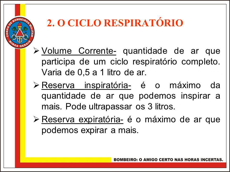 Volume Corrente- quantidade de ar que participa de um ciclo respiratório completo.