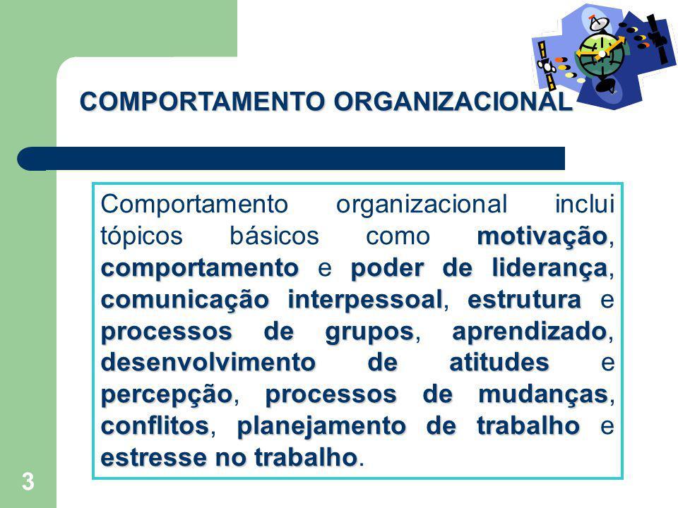 3 motivação comportamentopoder de liderança comunicação interpessoalestrutura processos de gruposaprendizado desenvolvimento de atitudes percepçãoproc