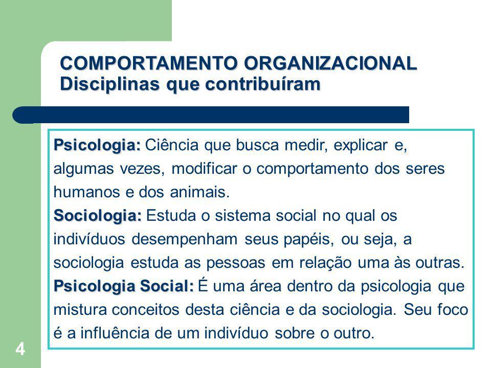 5 Antropologia: É o estudo das sociedades para compreender os seres humanos e suas atividades.