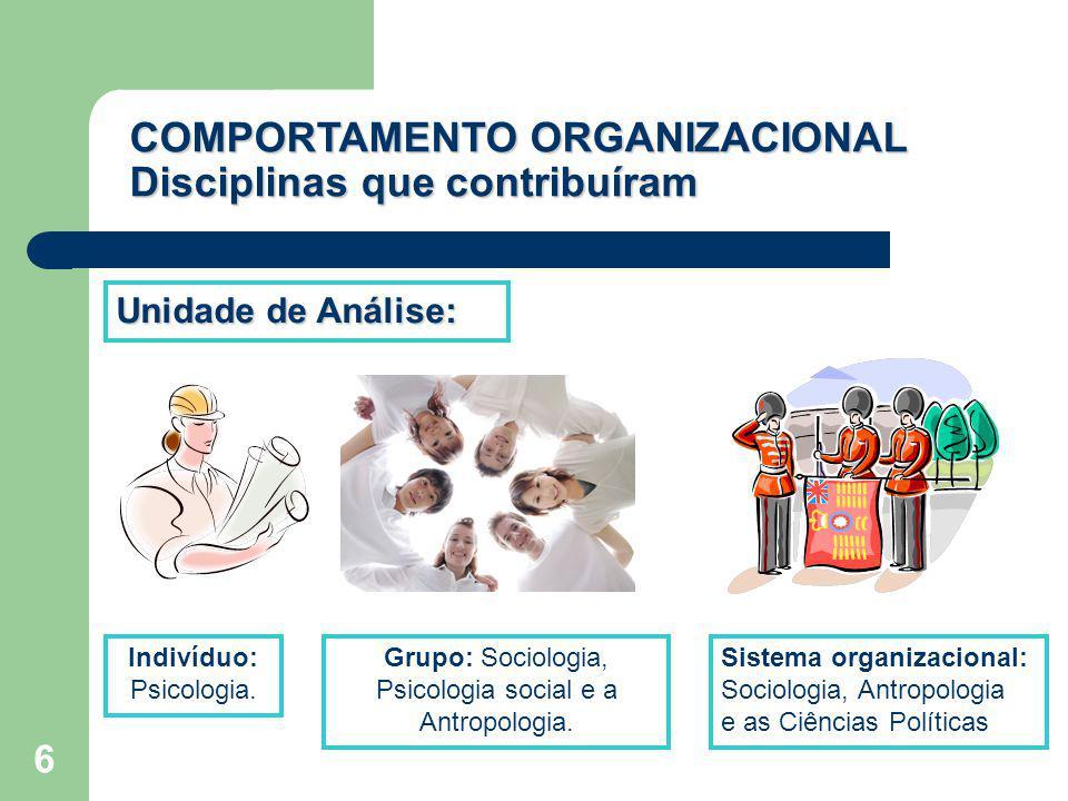 6 Unidade de Análise: Grupo: Sociologia, Psicologia social e a Antropologia. Sistema organizacional: Sociologia, Antropologia e as Ciências Políticas