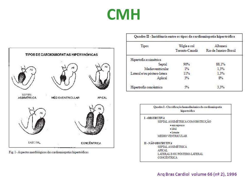 CMH Arq Bras Cardiol volume 66 (nº 2), 1996