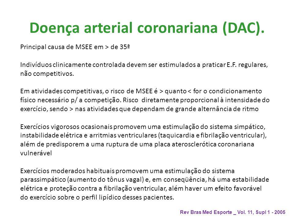 Doença arterial coronariana (DAC). Rev Bras Med Esporte _ Vol. 11, Supl 1 - 2005 Principal causa de MSEE em > de 35ª Indivíduos clinicamente controlad