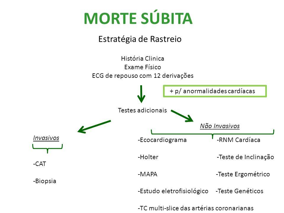 MORTE SÚBITA Estratégia de Rastreio História Clinica Exame Físico ECG de repouso com 12 derivações + p/ anormalidades cardíacas Testes adicionais Invasivos Não Invasivos -CAT -Biopsia -Ecocardiograma -RNM Cardíaca -Holter -Teste de Inclinação -MAPA -Teste Ergométrico -Estudo eletrofisiológico -Teste Genéticos -TC multi-slice das artérias coronarianas
